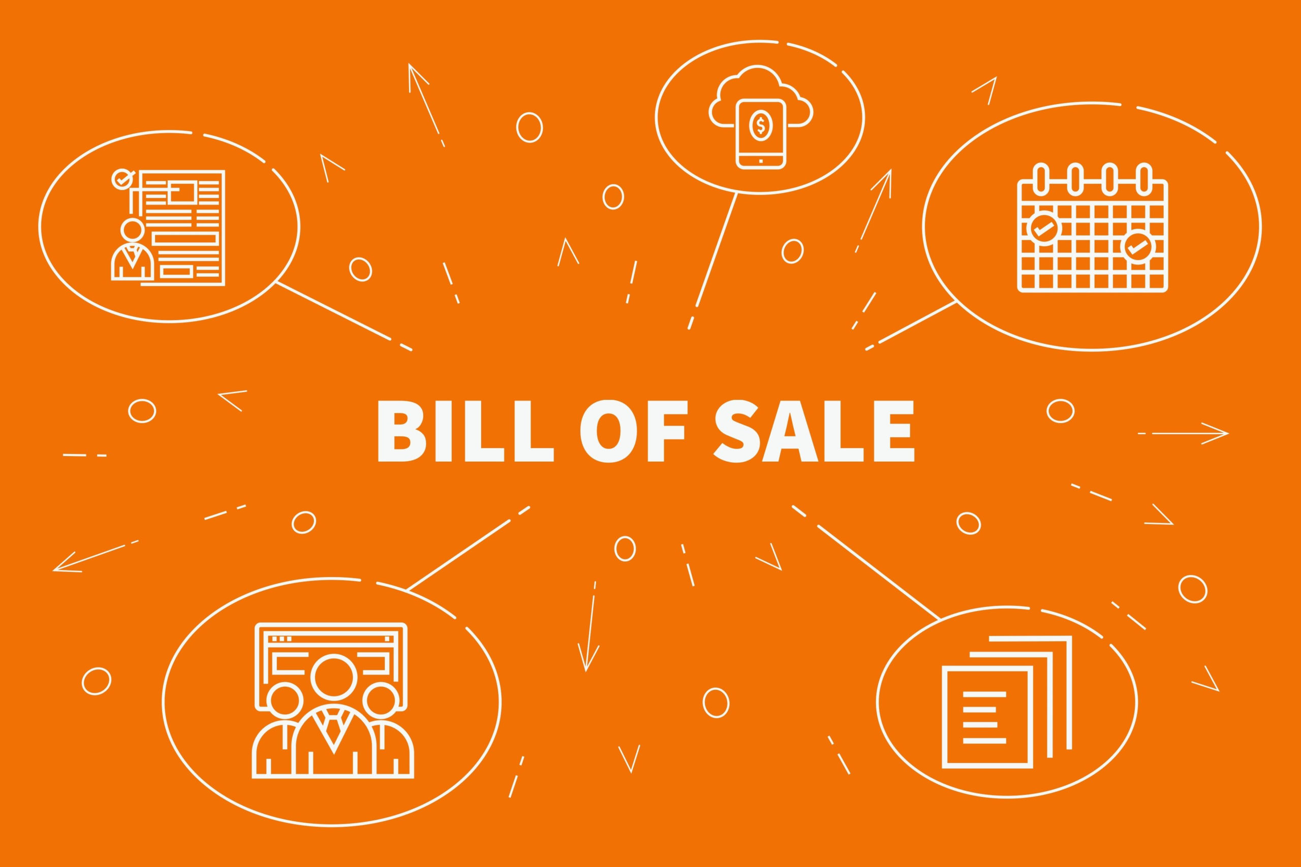 Model Warranty Bill Of Sale - How To Guide   Legalzoom