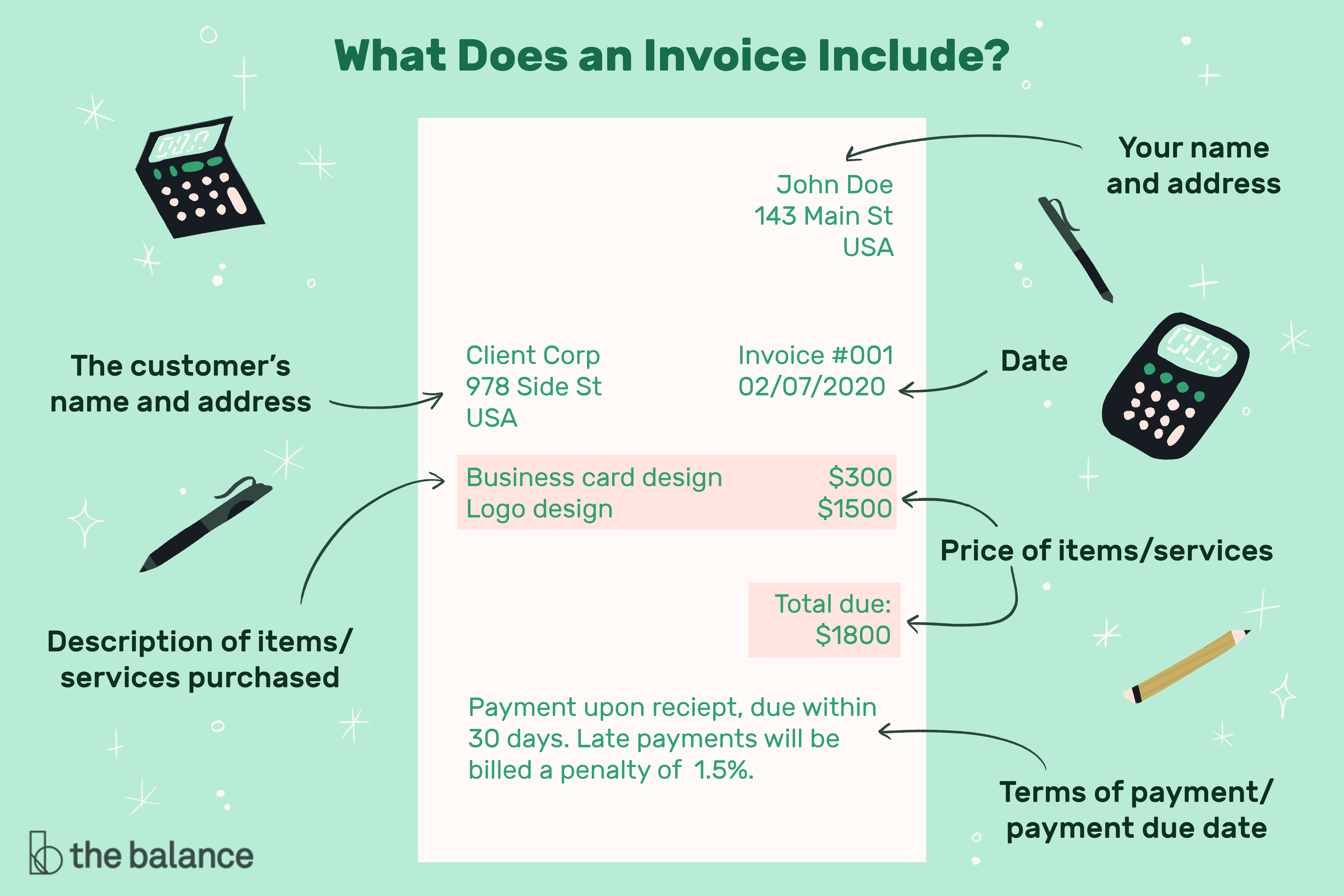 Sales Invoice: What Is It?